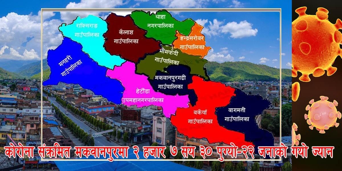 मकवानपुरमा २ हजार ७ सय ३० पुग्यो-२२ जनाको गयो ज्यान